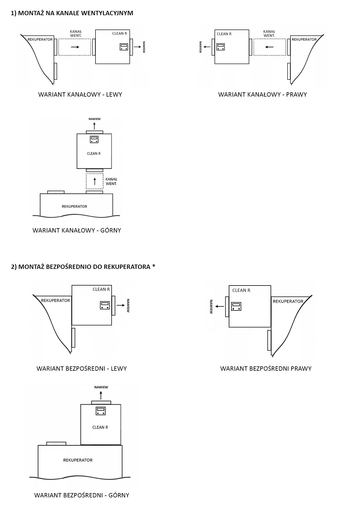 Warianty Oczyszczacz powietrza kanałowy Pro - Vent CLEAN R 400