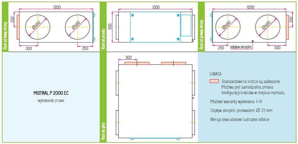 Wymiary Rekuperator Pro-Vent Mistral P 2000 EC